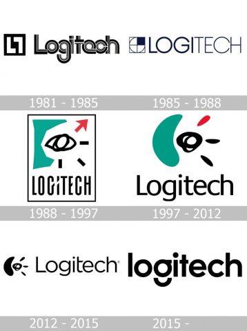 Logitech Logo history