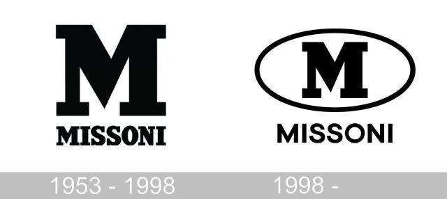 M Missoni logo history