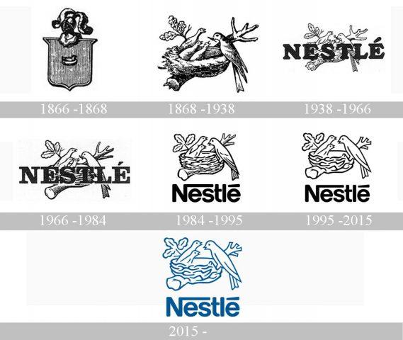 Nestle logo history