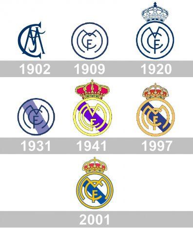 Real Madrid logo history