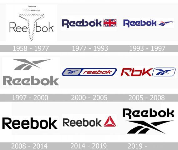 Reebok Logo history