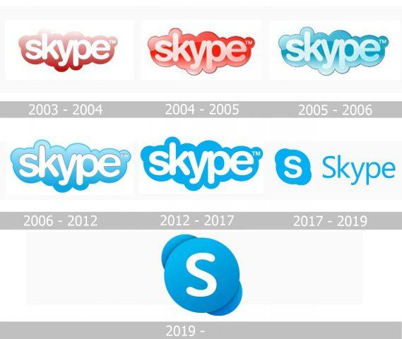 Skype Logo history